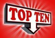 Accounting Principals Names Top Ten Cities for Finance Jobs - Accountingweb.com | Accounting Staffing Agencies in Atlanta | Scoop.it