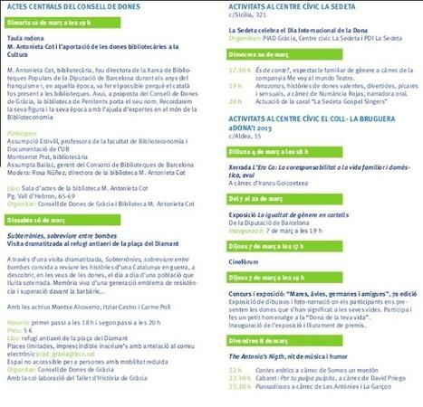 El Blog De La Orientación Laboral: 8 DE MARZO, DÍA INTERNACIONAL DE LA MUJER | DÍA INTERNACIONAL DE LAS MUJERES | Scoop.it