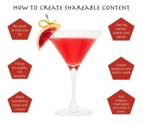 6 Keys To Creating Compelling And Shareable Content   It is all about Social Media   Scoop.it
