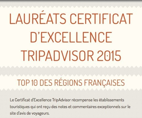 Lauréats en France du Certificat d'Excellence TripAdvisor 2015 | Office de tourisme et économie touristique | Scoop.it