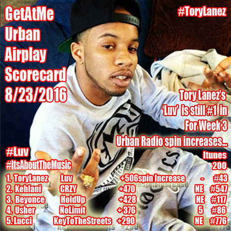 GetAtMe UrbanAirPlayScoreCard- Tory Lanez 'LUV' is still #1 in spin increases for the 3rd week with over 500+ spins... #ToldYa | GetAtMe | Scoop.it