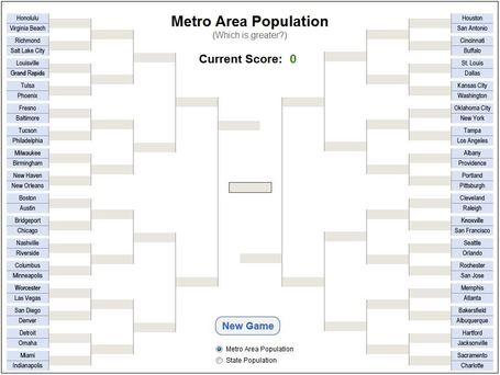 Population Bracketology | AP HUMAN GEOGRAPHY DIGITAL  TEXTBOOK: MIKE BUSARELLO | Scoop.it