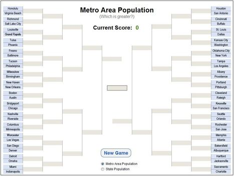 Population Bracketology | Geography Education | Scoop.it