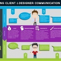 Overcoming Communication Blunders between the Designer and Client | Visual.ly | Fara Faizal | Scoop.it