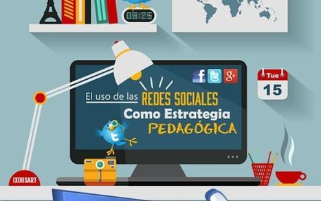 El uso de Redes Sociales como estrategia pedagógica (infografía) | Educación&Tics | Scoop.it