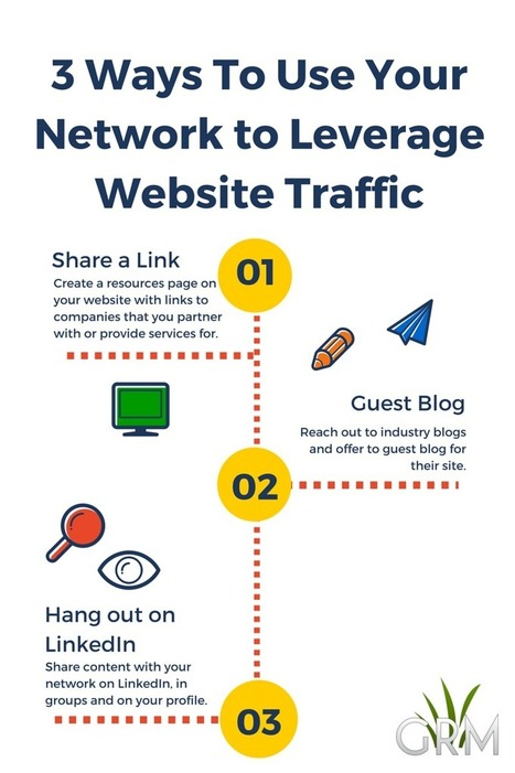 How to Use Your Network to Leverage SEO - Business 2 Community | blog | Scoop.it