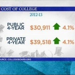 Measuring the Costs of Higher Education   Educational Research & Publishing   Scoop.it