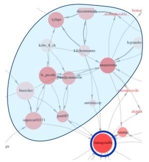 Débattre sur Twitter : 7 éléments de comportement   Cabinet de curiosités numériques   Scoop.it