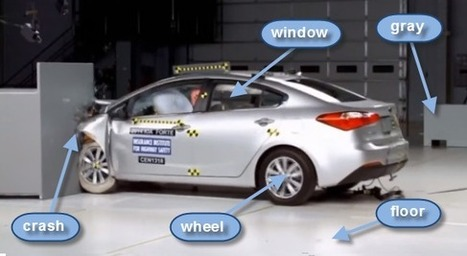 Some cars are not safe - level 0 :: News in Levels - easy English reading and listening | English topics | Scoop.it
