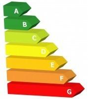 Performance énergétique dans le logement : Des travaux qui gagnent enqualité | Immobilier | Scoop.it