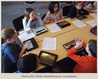 Blended Learning Environments Enhance ELL/ESL Progress | Technology of the future | Scoop.it