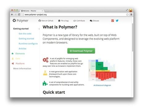 Building Web Apps With Yeoman And Polymer: Scaffold your webapps with modern tooling   Mobile Apps   Scoop.it