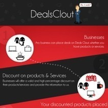 DealsClout | Visual.ly | Shopping and Deals | Scoop.it