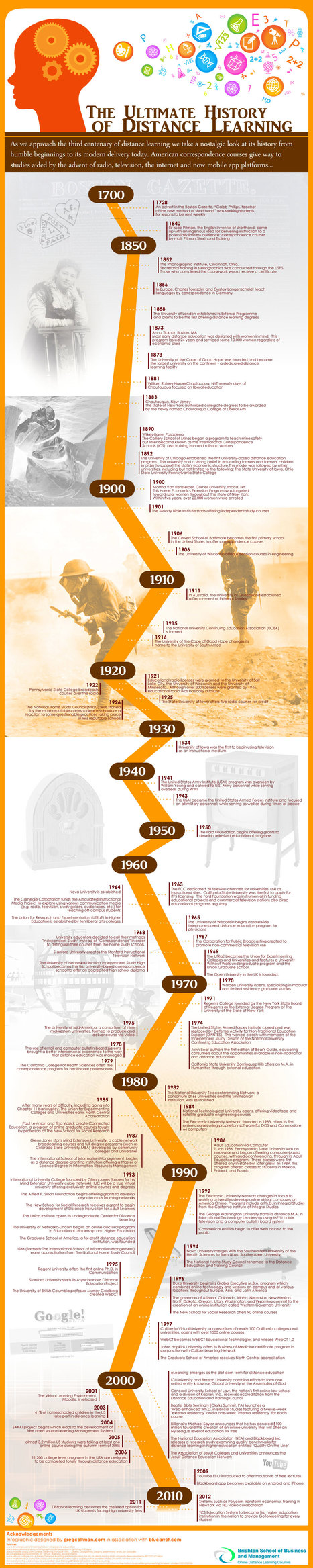 The History of Distance Learning as an Infographic | omnia mea mecum fero | Scoop.it