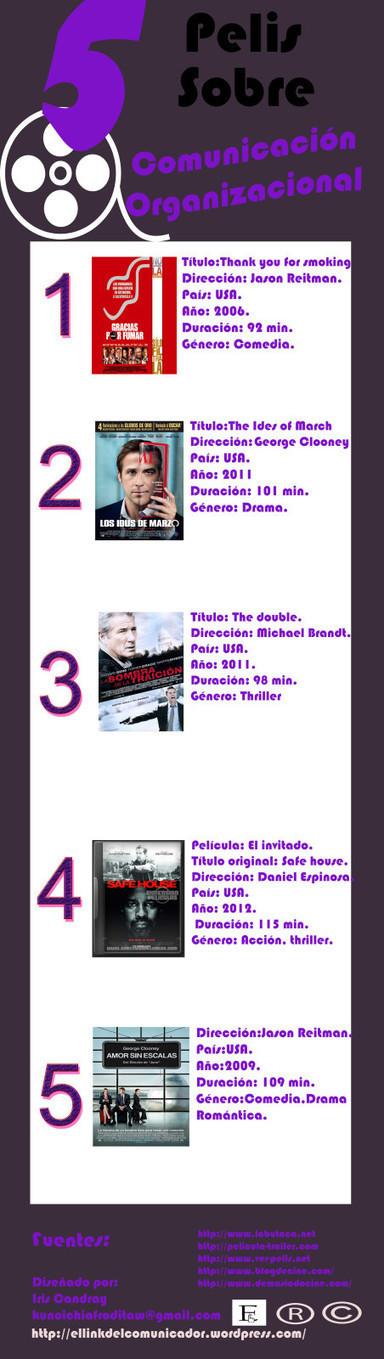 Una infografía sobre las mejores películas con contenido organizacional | Narrativa audiovisual y telespectadores inteligentes | Scoop.it
