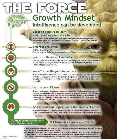 Growth Mindset | Leadership in education | Scoop.it