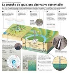 ARGENTINA : La tecnología, base de la vida a partir del agua en el NOA | Paisaje Nativo | Scoop.it