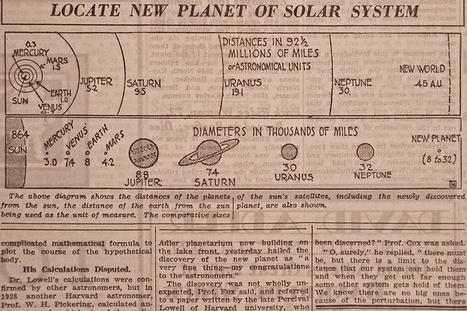 Venetia eligió el nombre de Plutón | Ciencia y más | Mujeres con ciencia | Científicos: biología, medicina, química, geología | Scoop.it