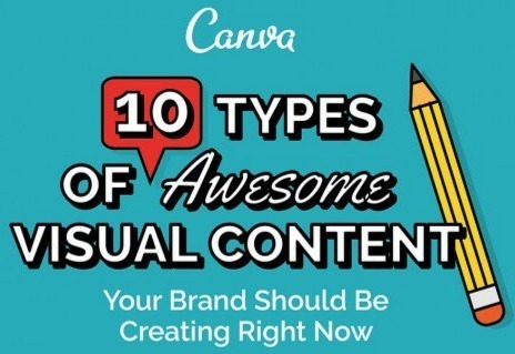 10 Types Of Awesome Visual Content Your Brand Should Be Creating Right Now |  Design School | Content Marketing Tips | Scoop.it