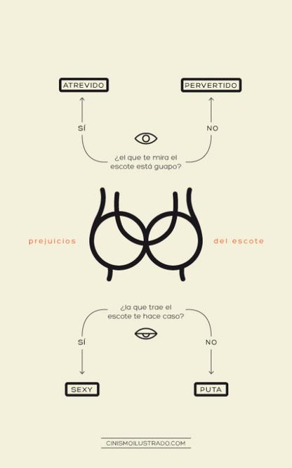 Sexo, amor y otras cosas cínicas | Curiosidades! | Scoop.it