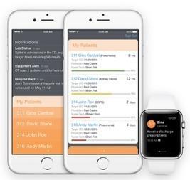 "MobileFirst iOS : IBM lance une application pro sur Apple Watch : ""Hospital RN"" | Entrepreneurship in e-health | Scoop.it"