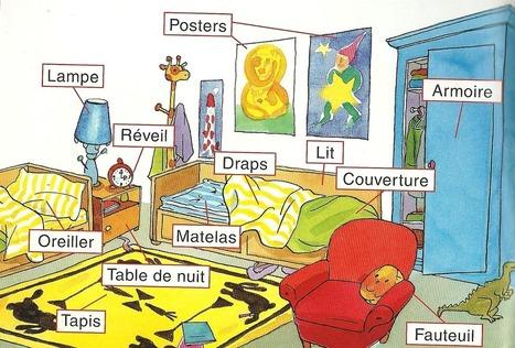 La chambre | FLE enfants | Scoop.it