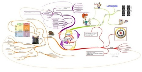 Compétence free mind map download | Ressources humaines | Scoop.it