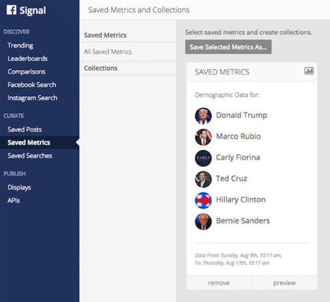 Facebook Signal : un outil de veille et de curation pour les journalistes - Blog du Modérateur | Recherche sociale | Scoop.it
