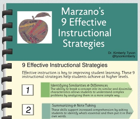 Marzano's 9 Effective Instructional Strategies (Infographic) | Pedagogy | Scoop.it