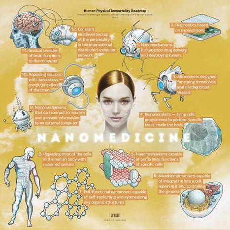 Roadmap to Immortality – Nanomedicine | BODY OF FUTURE | Scoop.it
