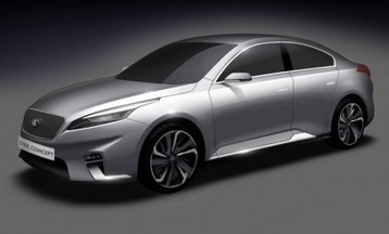 Kia lance une nouvelle marque en Chine : Horki | News & best practices : Brands | Scoop.it