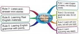 7 quy tắc học tiếng Anh hiệu quả từ Effortless English (nguyên tắc 6) | Hitek Coffee | Scoop.it