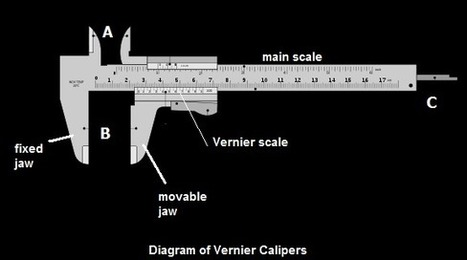 Least Count of Vernier Caliper | TutorVista.com | math and science scoops | Scoop.it
