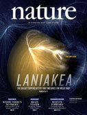 Philanthropists aid Keeling curve : Nature News Blog | Sustain Our Earth | Scoop.it