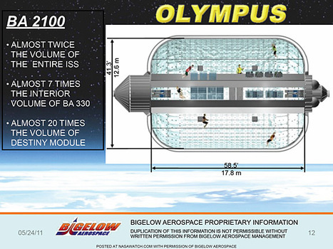 A Closer Look at Bigelow Aerospace's Plans | OnOrbit | Space Development | Scoop.it