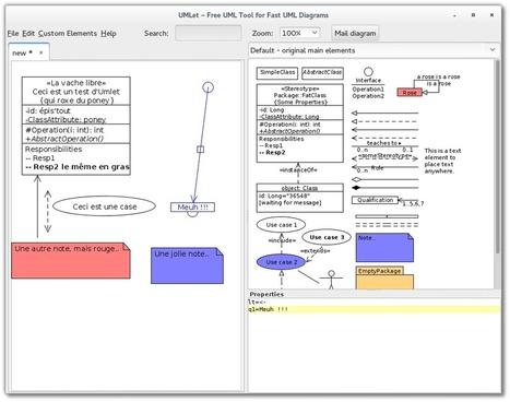 UMLet – Créez facilement vos diagrammes UML sous GNU/Linux – La vache libre | Modelisation UML | Scoop.it