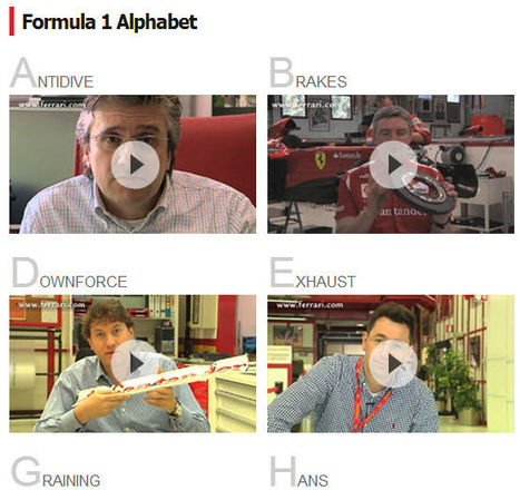 (IT)-(EN)-(VIDEO) - Formula 1 Alphabet | ferrari.com | Teaching Languages | Scoop.it
