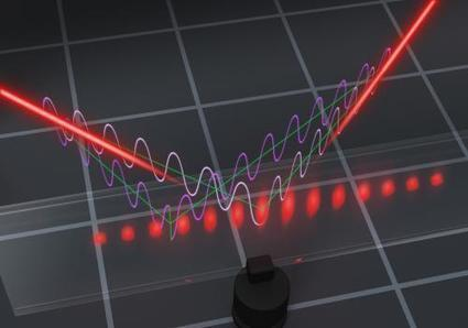 Quantum reality more complex than previously thought | Quantum Physics | Scoop.it