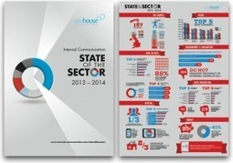 State of the Sector: Get Your Copy   Internal communication - ICWorld - part of Gatehouse   Communication and Leadership   Scoop.it