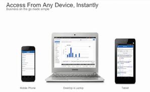 Community - Apptivo | Business Apps | Scoop.it