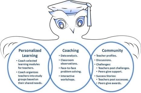 Home | Leadership & More | Scoop.it