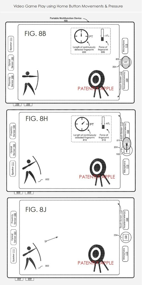 Apple's In-Depth Fingerprint Related Patent Describes new Functionality for Security, Gaming, Scrolling & Beyond | Internet of Things - Technology focus | Scoop.it