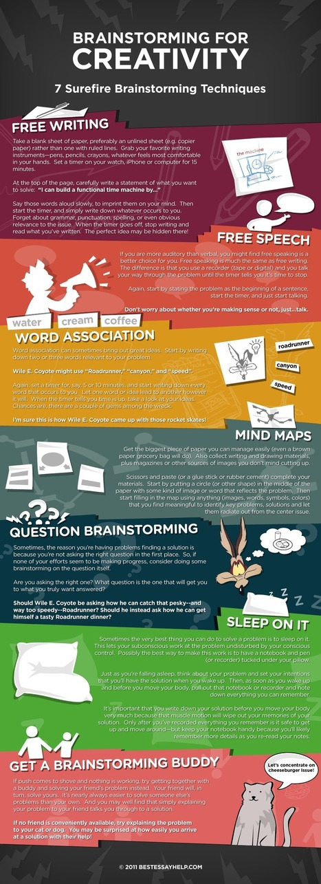 [Infographic] 7 strategies to help students generate creative ideas | Technologie Éducative | Scoop.it