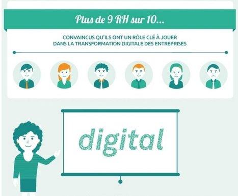 Infographie: La place des RH dans la transformation digitale | DOCAPOST RH | Scoop.it