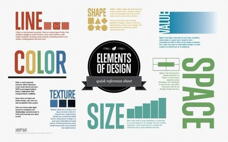 14 amazing infographics on web design that you can not miss | World's Best Infographics | Scoop.it