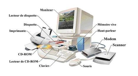 Les différents composants d'un ordinateur. - Le garage du PC | Mes ressources personnelles | Scoop.it