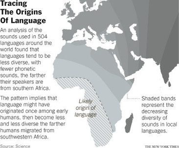 Tracing the Origins of Language - NYTimes.com | Chilean Spanish | Scoop.it