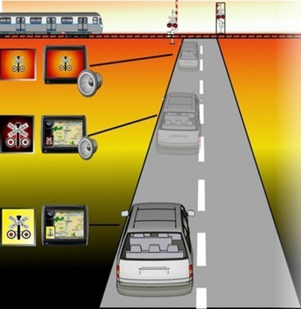 Intelligent Transport System to improve safety of railway crossings - Gizmag   Theme 2: Social Environments   Scoop.it