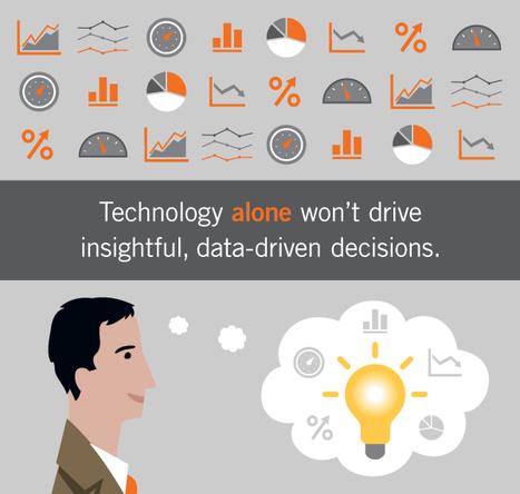 Data: The Key To Seamless Marketing In A Multichannel World   MarTech : Маркетинговые технологии   Scoop.it