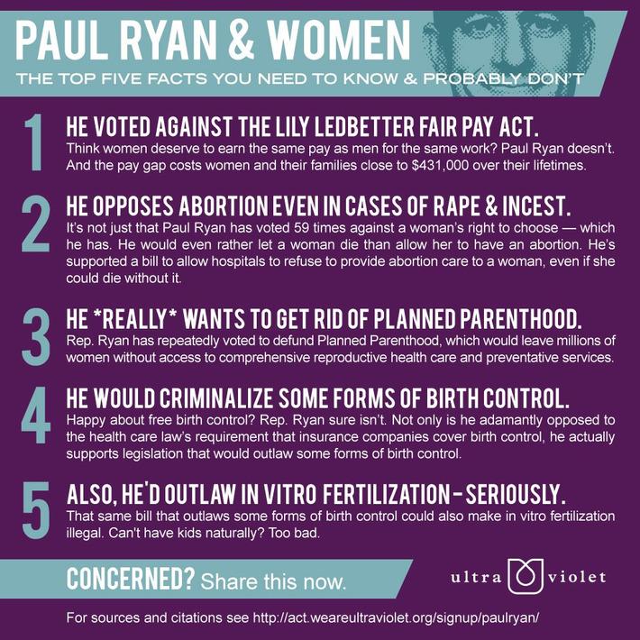 Paul Ryan and Women | Let's Get Sex Positive | Scoop.it